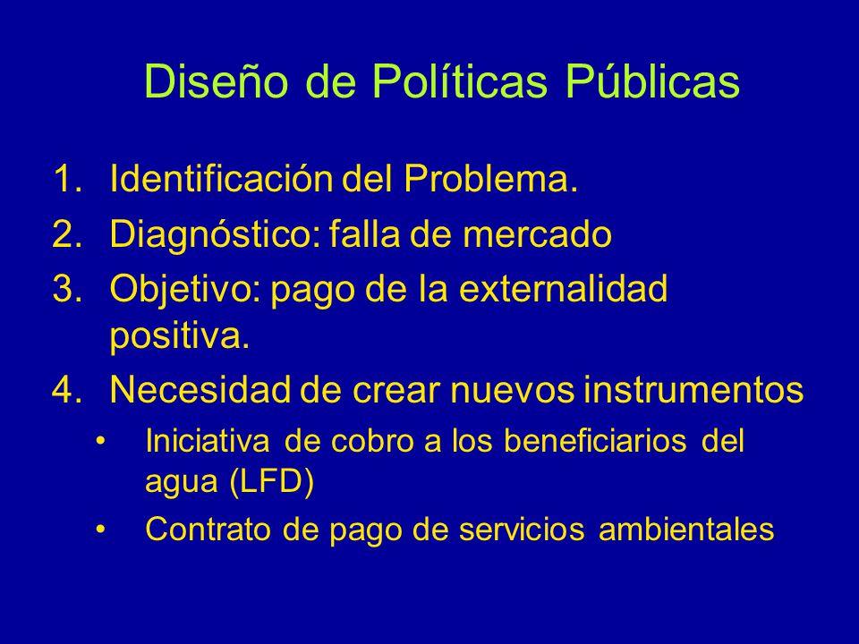 Diseño de Políticas Públicas 1.Identificación del Problema.