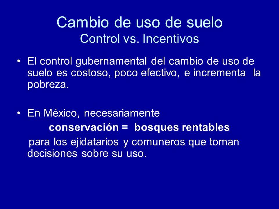 Cambio de uso de suelo Control vs.