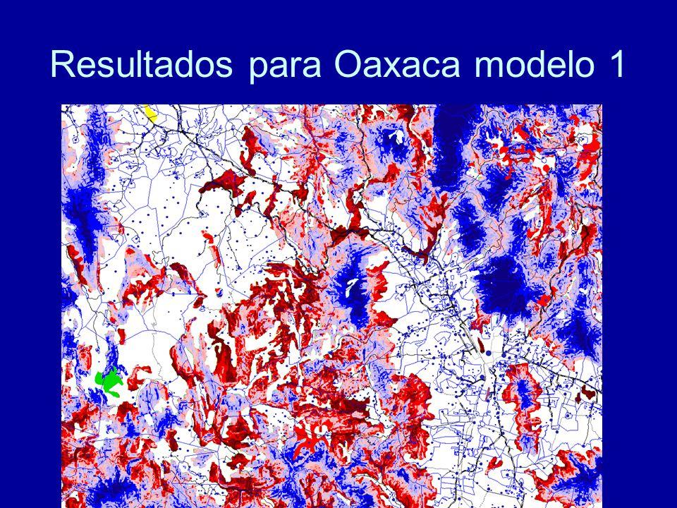 Resultados para Oaxaca modelo 1