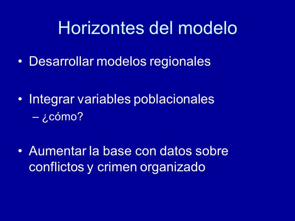 Horizontes del modelo Desarrollar modelos regionales Integrar variables poblacionales –¿cómo.