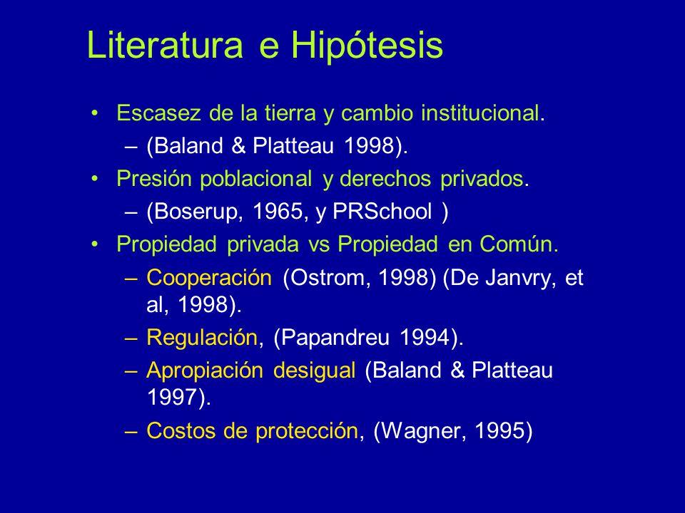Literatura e Hipótesis Escasez de la tierra y cambio institucional.