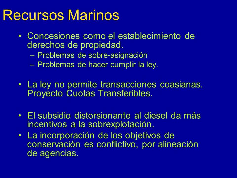 Recursos Marinos Concesiones como el establecimiento de derechos de propiedad.