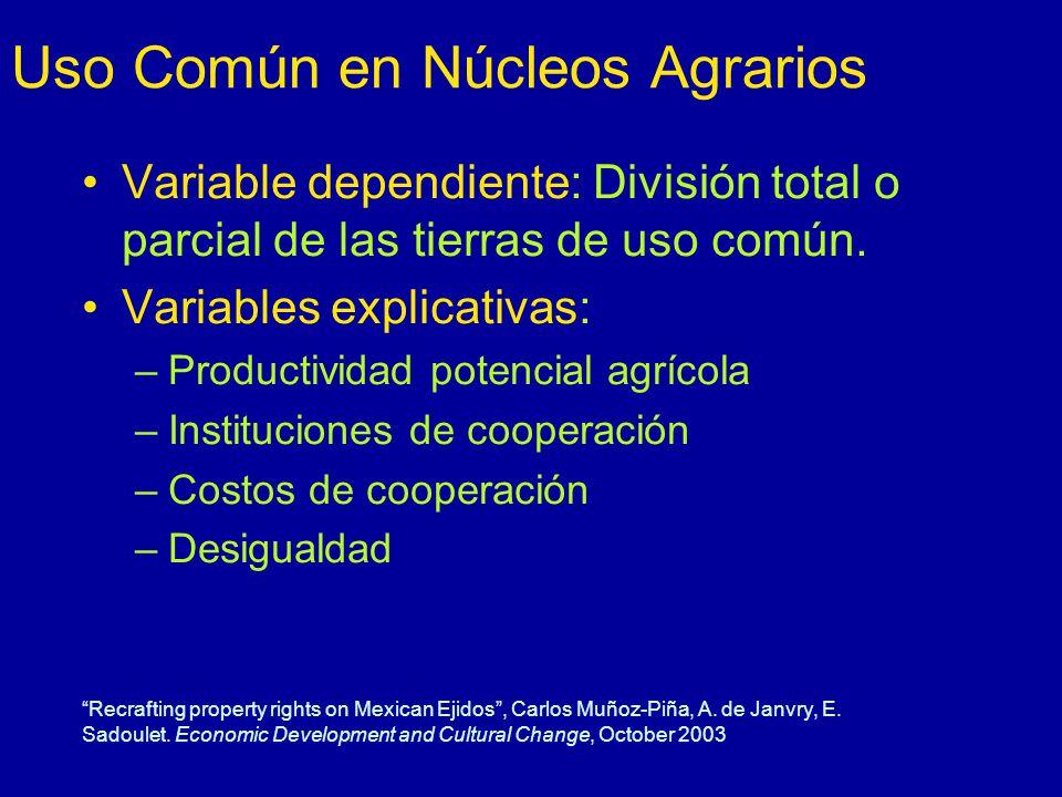 Uso Común en Núcleos Agrarios Variable dependiente: División total o parcial de las tierras de uso común.