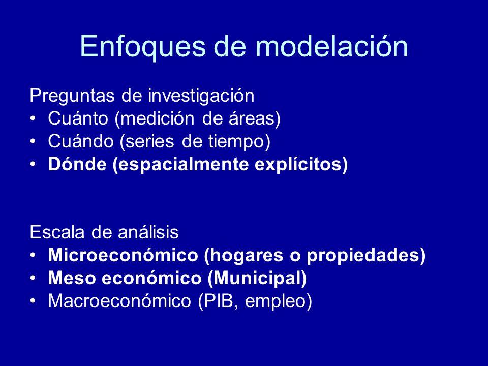 Enfoques de modelación Preguntas de investigación Cuánto (medición de áreas) Cuándo (series de tiempo) Dónde (espacialmente explícitos) Escala de análisis Microeconómico (hogares o propiedades) Meso económico (Municipal) Macroeconómico (PIB, empleo)