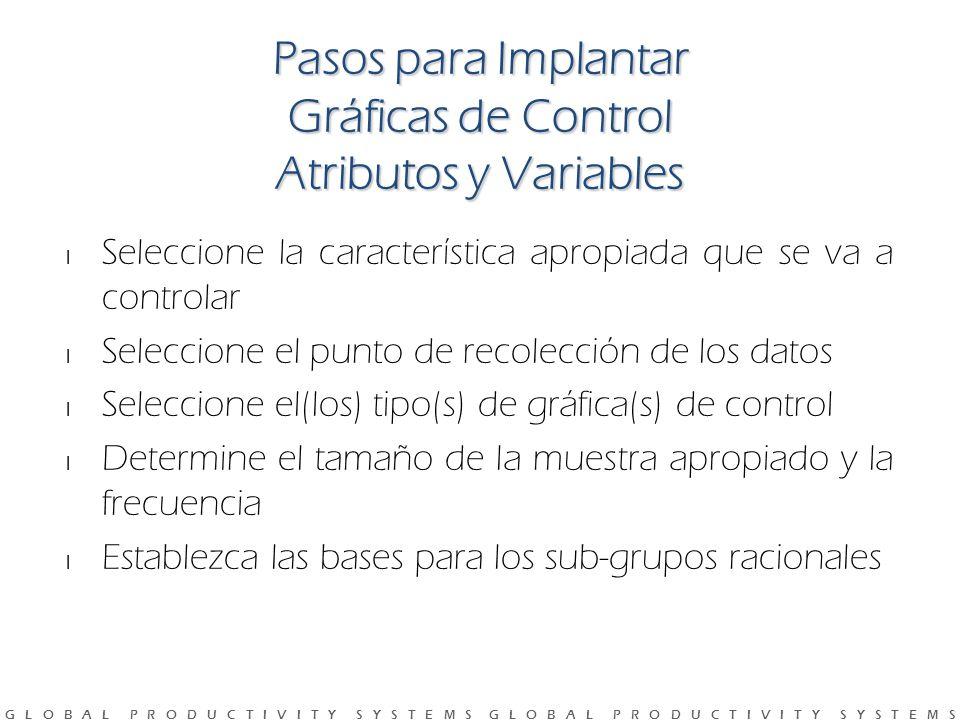 G L O B A L P R O D U C T I V I T Y S Y S T E M S G L O B A L P R O D U C T I V I T Y S Y S T E M S Pasos para Implantar Gráficas de Control Atributos y Variables l Seleccione la característica apropiada que se va a controlar l Seleccione el punto de recolección de los datos l Seleccione el(los) tipo(s) de gráfica(s) de control l Determine el tamaño de la muestra apropiado y la frecuencia l Establezca las bases para los sub-grupos racionales