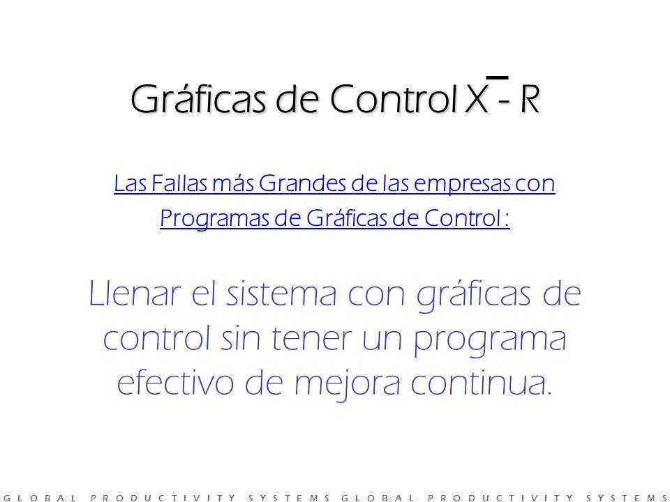 G L O B A L P R O D U C T I V I T Y S Y S T E M S G L O B A L P R O D U C T I V I T Y S Y S T E M S Las Fallas más Grandes de las empresas con Programas de Gráficas de Control : Gráficas de Control X - R Llenar el sistema con gráficas de control sin tener un programa efectivo de mejora continua.