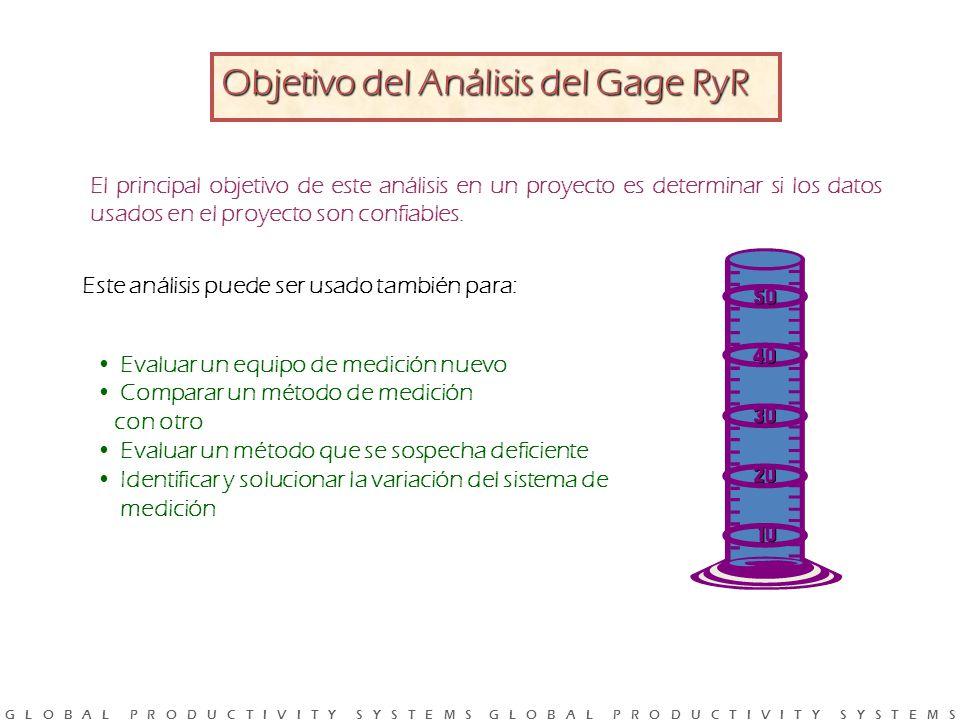 G L O B A L P R O D U C T I V I T Y S Y S T E M S G L O B A L P R O D U C T I V I T Y S Y S T E M S El principal objetivo de este análisis en un proyecto es determinar si los datos usados en el proyecto son confiables.
