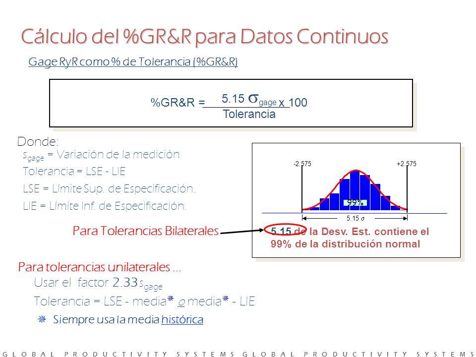 G L O B A L P R O D U C T I V I T Y S Y S T E M S G L O B A L P R O D U C T I V I T Y S Y S T E M S Cálculo del %GR&R para Datos Continuos %GR&R = ---------------- x 100 5.15 gage Tolerancia s gage = Variación de la medición Tolerancia = LSE - LIE LSE = Límite Sup.