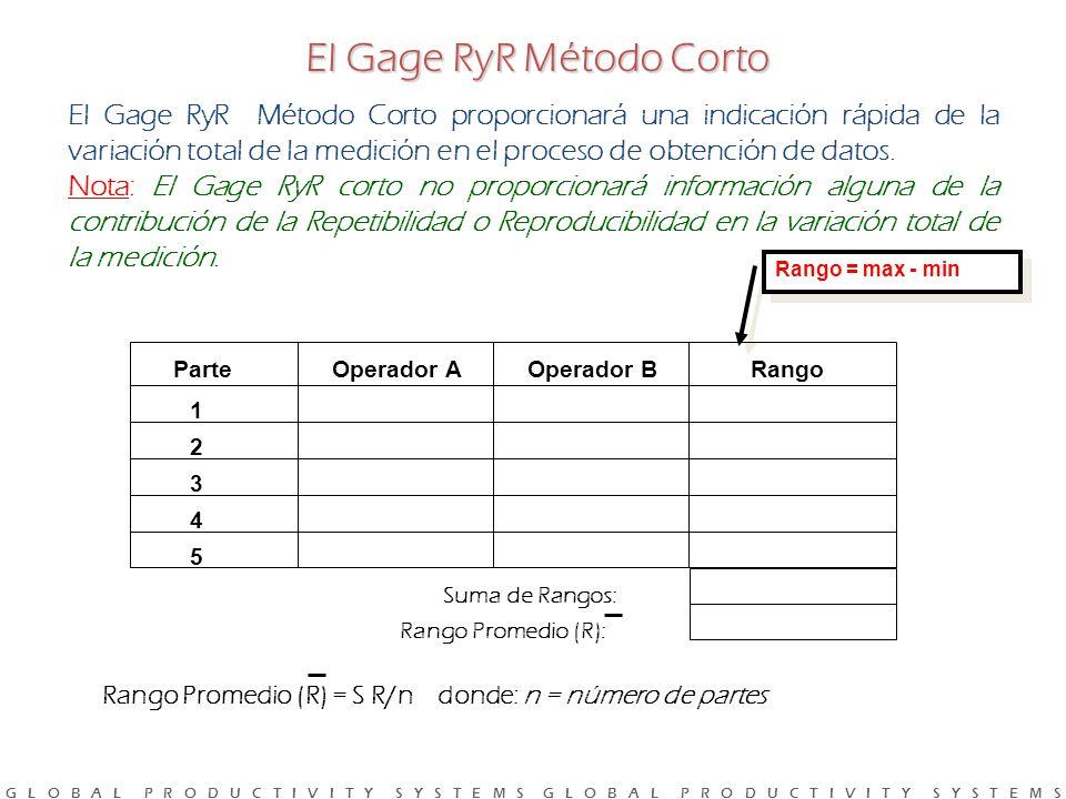 G L O B A L P R O D U C T I V I T Y S Y S T E M S G L O B A L P R O D U C T I V I T Y S Y S T E M S Rango Promedio (R) = S R/n donde: n = número de partes El Gage RyR Método Corto El Gage RyR Método Corto proporcionará una indicación rápida de la variación total de la medición en el proceso de obtención de datos.