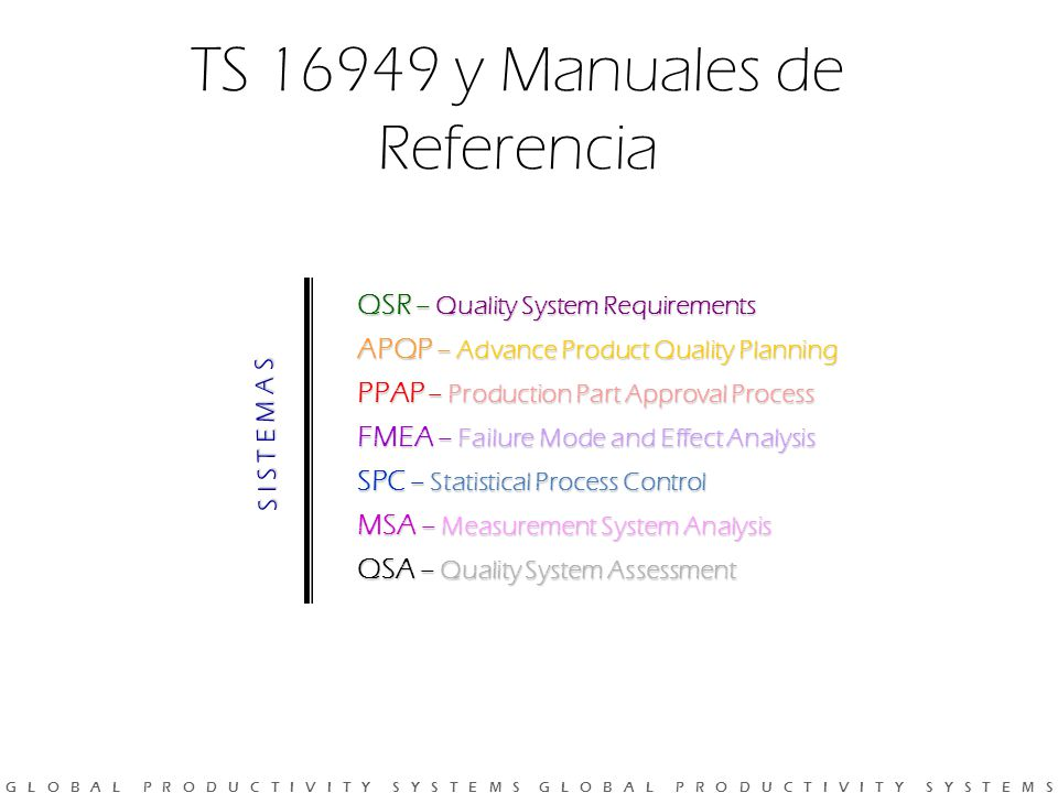 G L O B A L P R O D U C T I V I T Y S Y S T E M S G L O B A L P R O D U C T I V I T Y S Y S T E M S QSR – Quality System Requirements APQP – Advance Product Quality Planning PPAP – Production Part Approval Process FMEA – Failure Mode and Effect Analysis SPC – Statistical Process Control MSA – Measurement System Analysis QSA – Quality System Assessment S I S T E M A S TS 16949 y Manuales de Referencia
