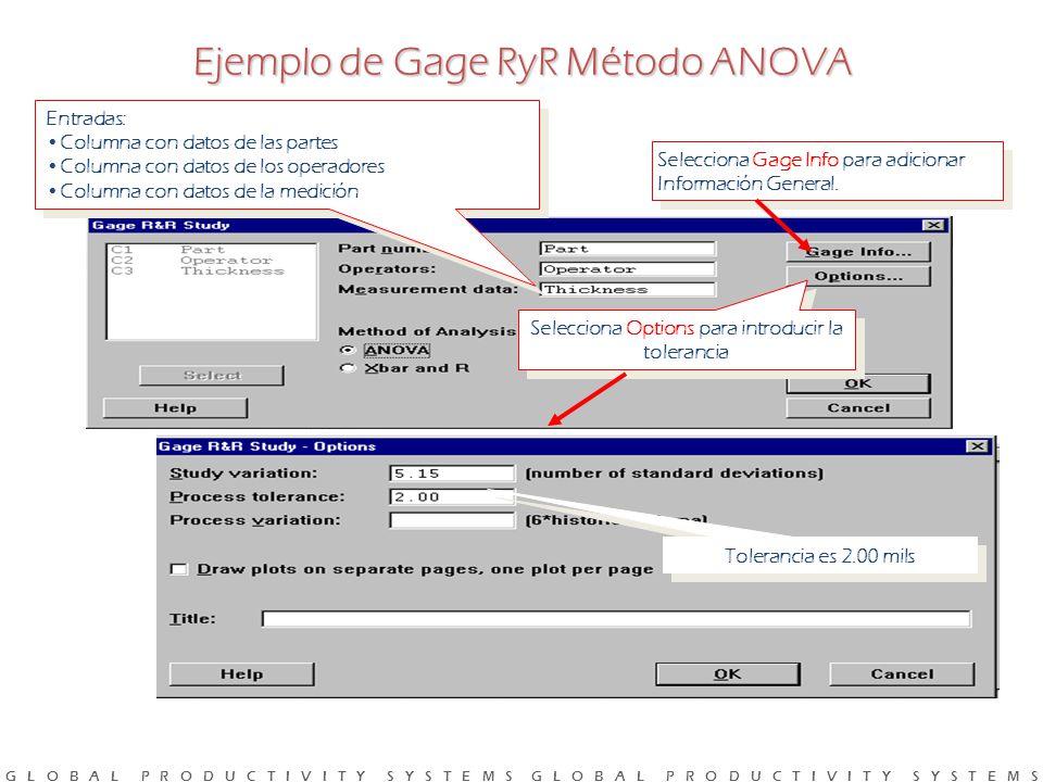 G L O B A L P R O D U C T I V I T Y S Y S T E M S G L O B A L P R O D U C T I V I T Y S Y S T E M S Entradas: Columna con datos de las partes Columna con datos de los operadores Columna con datos de la medición Entradas: Columna con datos de las partes Columna con datos de los operadores Columna con datos de la medición Selecciona Options para introducir la tolerancia Selecciona Gage Info para adicionar Información General.