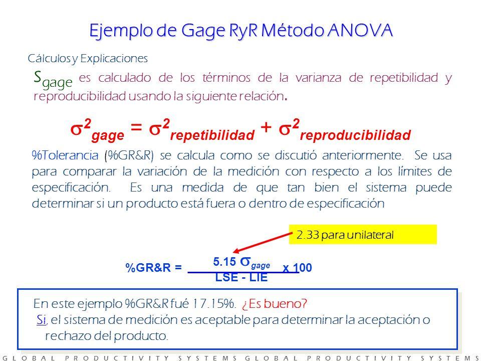 G L O B A L P R O D U C T I V I T Y S Y S T E M S G L O B A L P R O D U C T I V I T Y S Y S T E M S Cálculos y Explicaciones s gage es calculado de los términos de la varianza de repetibilidad y reproducibilidad usando la siguiente relación.