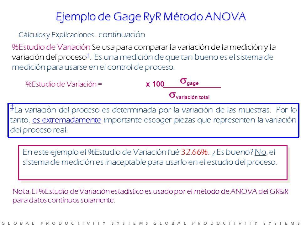 G L O B A L P R O D U C T I V I T Y S Y S T E M S G L O B A L P R O D U C T I V I T Y S Y S T E M S Cálculos y Explicaciones - continuación %Estudio de Variación Se usa para comparar la variación de la medición y la variación del proceso.