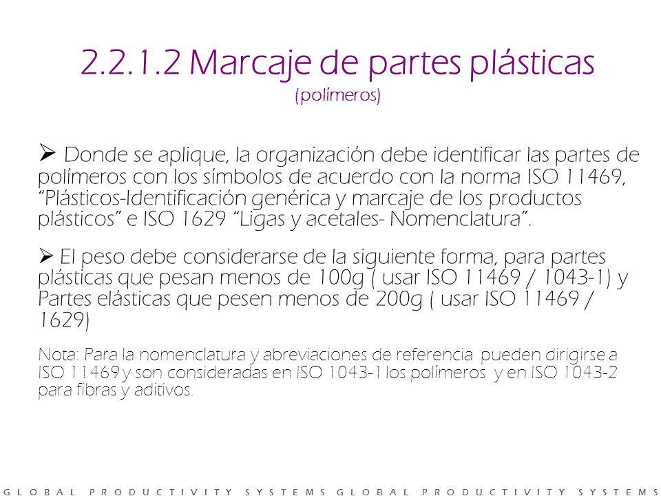 G L O B A L P R O D U C T I V I T Y S Y S T E M S G L O B A L P R O D U C T I V I T Y S Y S T E M S 2.2.1.2 Marcaje de partes plásticas (polímeros) Donde se aplique, la organización debe identificar las partes de polímeros con los símbolos de acuerdo con la norma ISO 11469, Plásticos-Identificación genérica y marcaje de los productos plásticos e ISO 1629 Ligas y acetales- Nomenclatura.