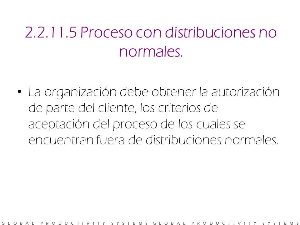 G L O B A L P R O D U C T I V I T Y S Y S T E M S G L O B A L P R O D U C T I V I T Y S Y S T E M S 2.2.11.5 Proceso con distribuciones no normales.