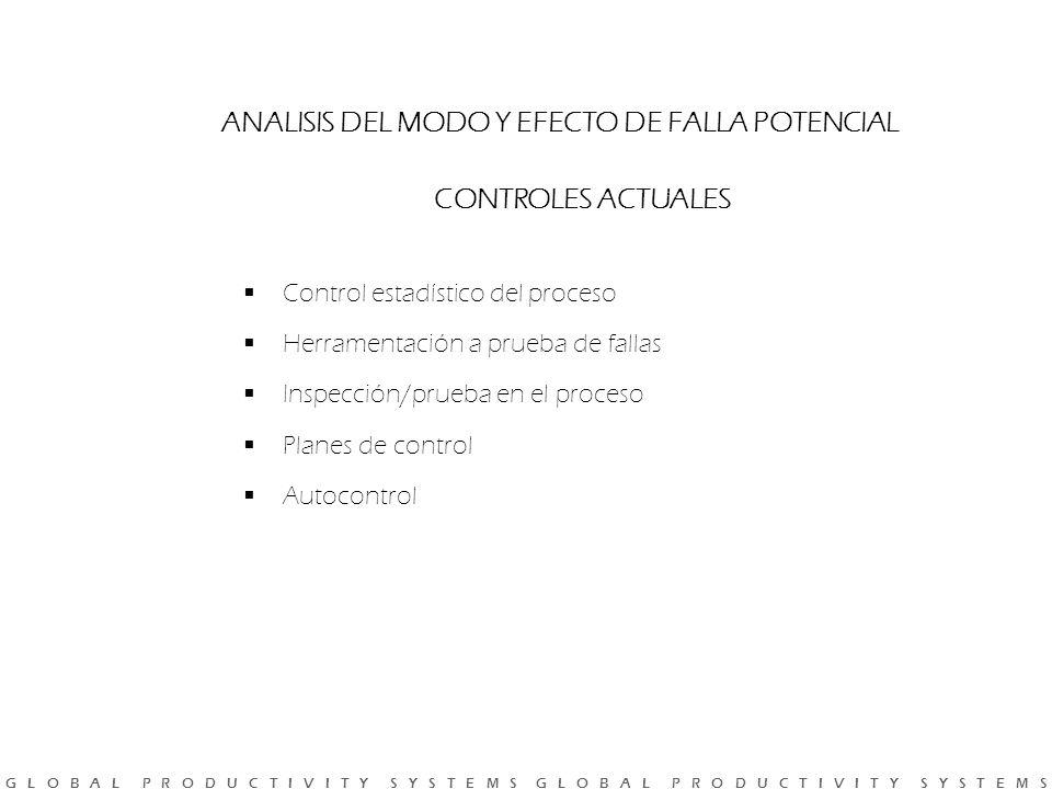 G L O B A L P R O D U C T I V I T Y S Y S T E M S G L O B A L P R O D U C T I V I T Y S Y S T E M S CONTROLES ACTUALES Control estadístico del proceso Herramentación a prueba de fallas Inspección/prueba en el proceso Planes de control Autocontrol ANALISIS DEL MODO Y EFECTO DE FALLA POTENCIAL