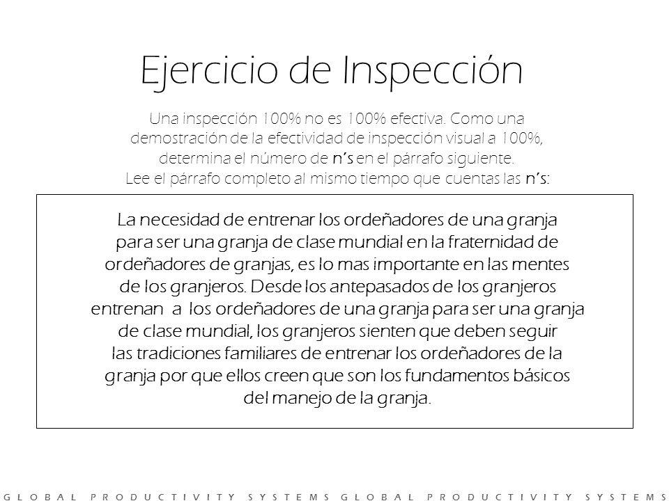 G L O B A L P R O D U C T I V I T Y S Y S T E M S G L O B A L P R O D U C T I V I T Y S Y S T E M S Ejercicio de Inspección Una inspección 100% no es 100% efectiva.