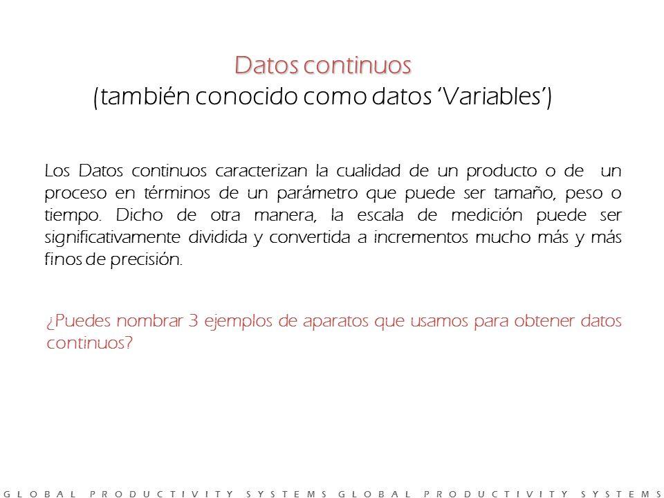 G L O B A L P R O D U C T I V I T Y S Y S T E M S G L O B A L P R O D U C T I V I T Y S Y S T E M S Datos continuos Datos continuos (también conocido como datos Variables) Los Datos continuos caracterizan la cualidad de un producto o de un proceso en términos de un parámetro que puede ser tamaño, peso o tiempo.