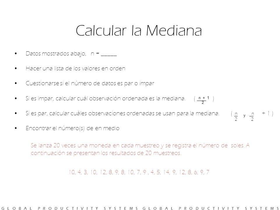 G L O B A L P R O D U C T I V I T Y S Y S T E M S G L O B A L P R O D U C T I V I T Y S Y S T E M S Calcular la Mediana Datos mostrados abajo, n = _____ Hacer una lista de los valores en orden Cuestionarse si el número de datos es par o impar Si es impar, calcular cuál observación ordenada es la mediana.