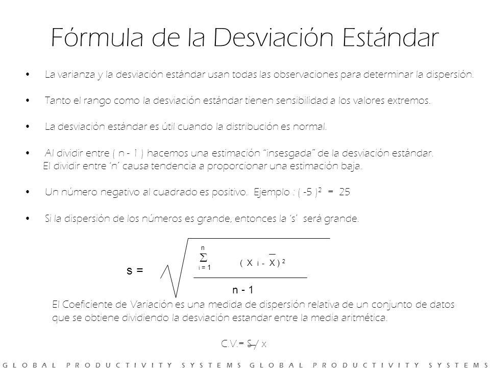 G L O B A L P R O D U C T I V I T Y S Y S T E M S G L O B A L P R O D U C T I V I T Y S Y S T E M S Fórmula de la Desviación Estándar La varianza y la desviación estándar usan todas las observaciones para determinar la dispersión.