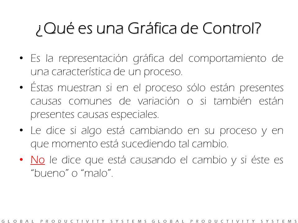 G L O B A L P R O D U C T I V I T Y S Y S T E M S G L O B A L P R O D U C T I V I T Y S Y S T E M S ¿Qué es una Gráfica de Control.