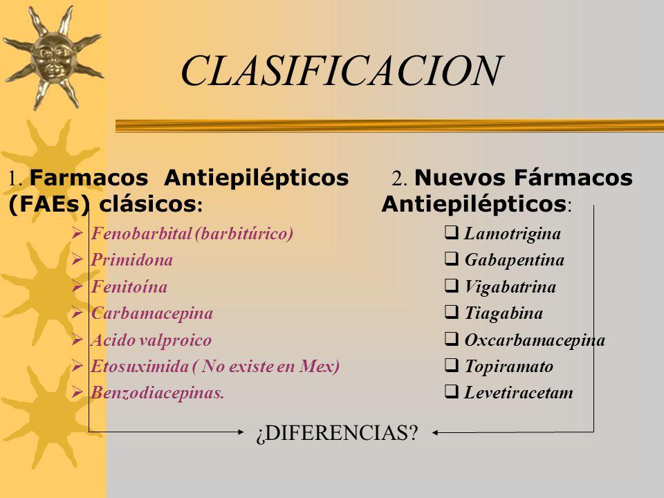 CLASIFICACION 1. Farmacos Antiepilépticos (FAEs) clásicos : Fenobarbital (barbitúrico) Primidona Fenitoína Carbamacepina Acido valproico Etosuximida (