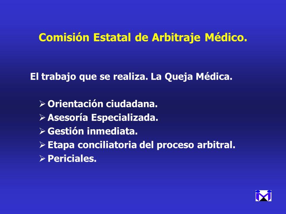 Comisión Estatal de Arbitraje Médico. El trabajo que se realiza. La Queja Médica. Orientación ciudadana. Asesoría Especializada. Gestión inmediata. Et