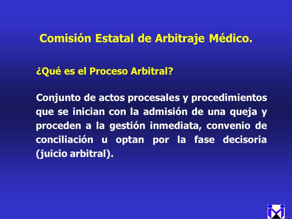 Comisión Estatal de Arbitraje Médico. ¿Qué es el Proceso Arbitral? Conjunto de actos procesales y procedimientos que se inician con la admisión de una