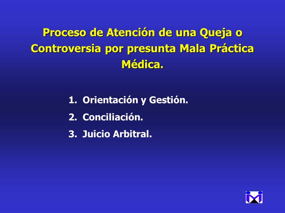 Proceso de Atención de una Queja o Controversia por presunta Mala Práctica Médica. 1.Orientación y Gestión. 2.Conciliación. 3.Juicio Arbitral.