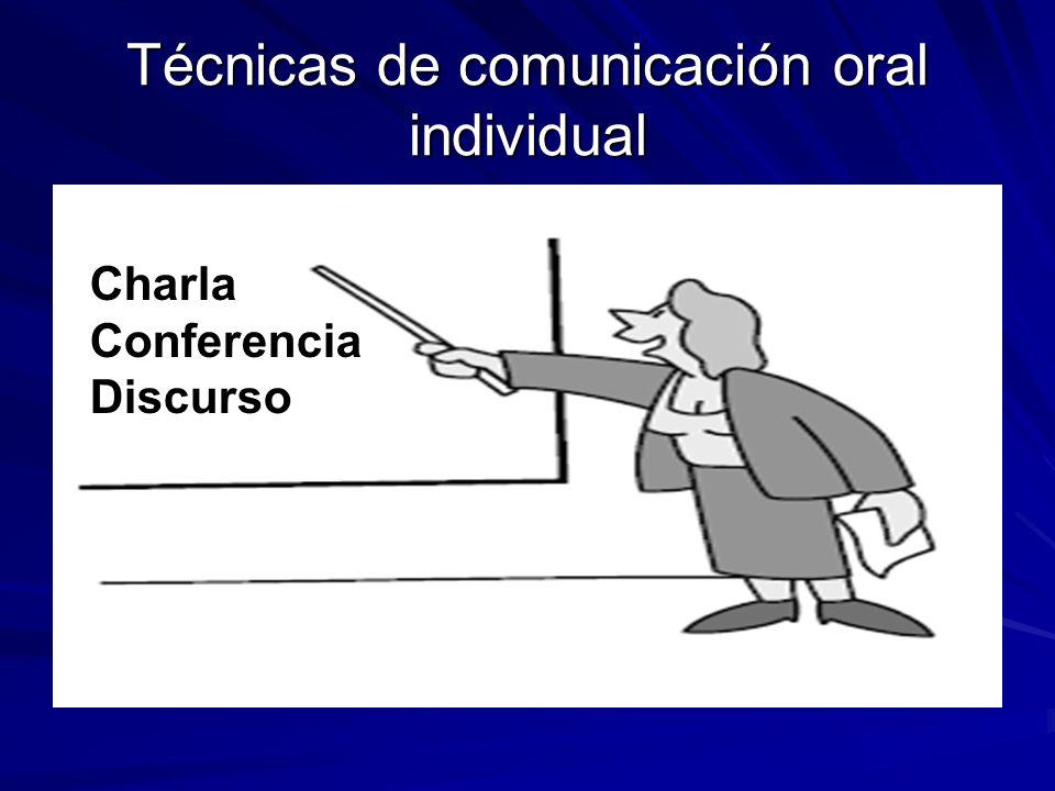 Técnicas de comunicación oral individual Charla Conferencia Discurso