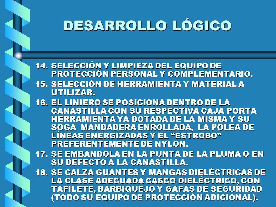 14.SELECCIÓN Y LIMPIEZA DEL EQUIPO DE PROTECCIÓN PERSONAL Y COMPLEMENTARIO. 15.SELECCIÓN DE HERRAMIENTA Y MATERIAL A UTILIZAR. 16.EL LINIERO SE POSICI