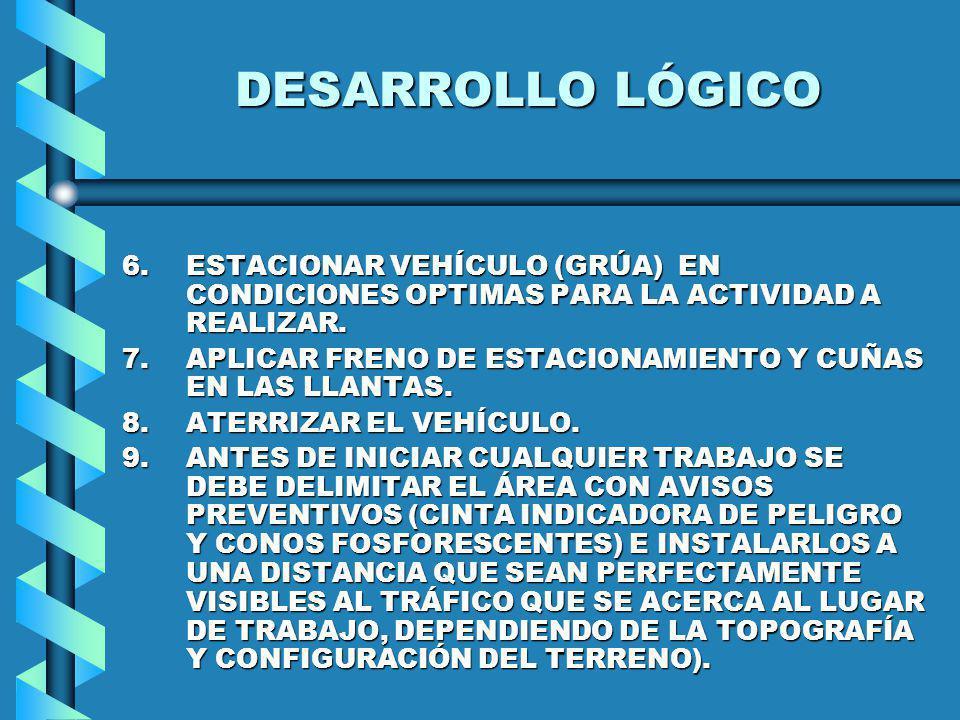 6.ESTACIONAR VEHÍCULO (GRÚA) EN CONDICIONES OPTIMAS PARA LA ACTIVIDAD A REALIZAR. 7.APLICAR FRENO DE ESTACIONAMIENTO Y CUÑAS EN LAS LLANTAS. 8.ATERRIZ