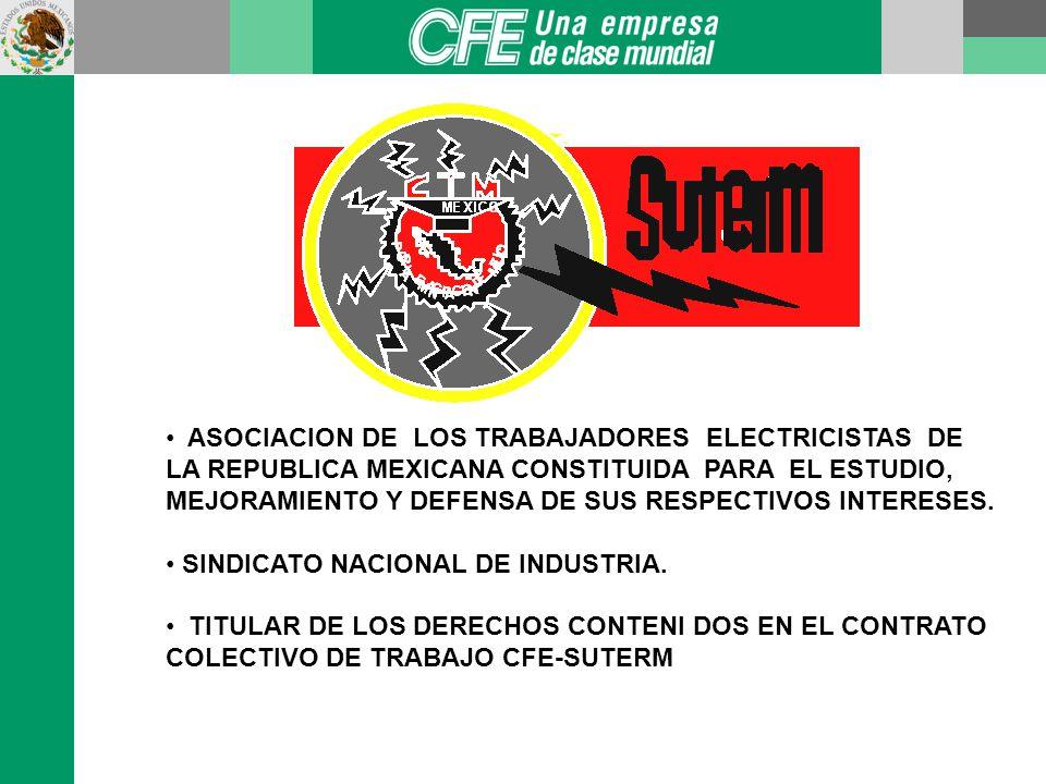 RELACIONES LABORALES CON EL SUPERINTENDENCIA ADMINISTRACION DE ZONA ADMINISTRACION DE ZONA COMITÉ LOCAL DE PRODUCTIVIDAD