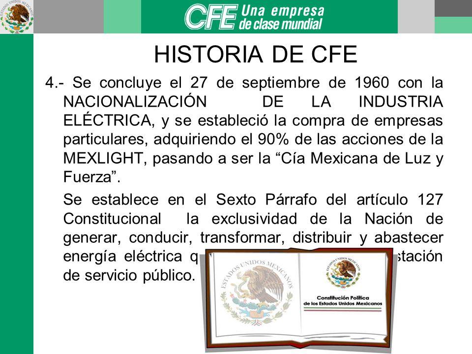 HISTORIA MODERNA DE CFE 5.- En 1974 se autoriza la DISOLUCIÓN de la Compañía de Luz y Fuerza del Centro, S.A.