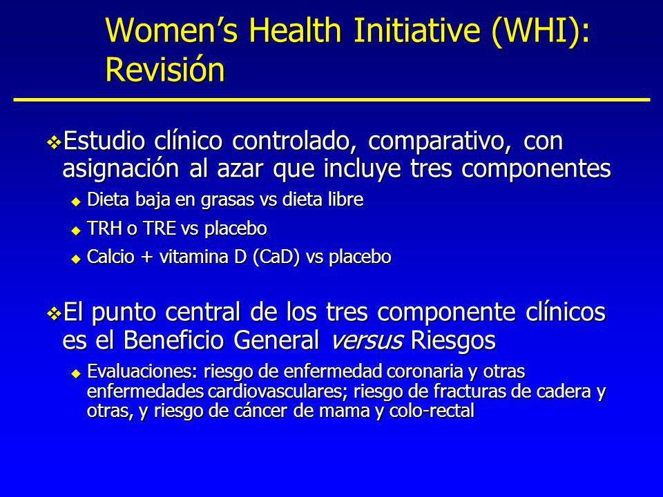v Estudio clínico controlado, comparativo, con asignación al azar que incluye tres componentes u Dieta baja en grasas vs dieta libre u TRH o TRE vs pl
