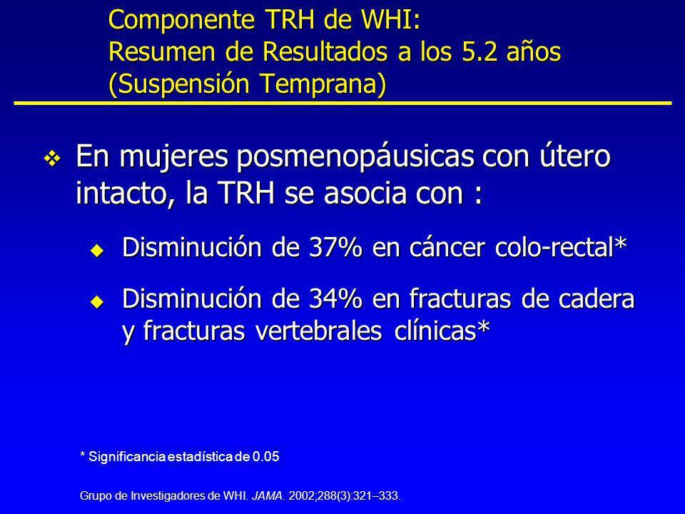 * Significancia estadística de 0.05 v En mujeres posmenopáusicas con útero intacto, la TRH se asocia con : u Disminución de 37% en cáncer colo-rectal*