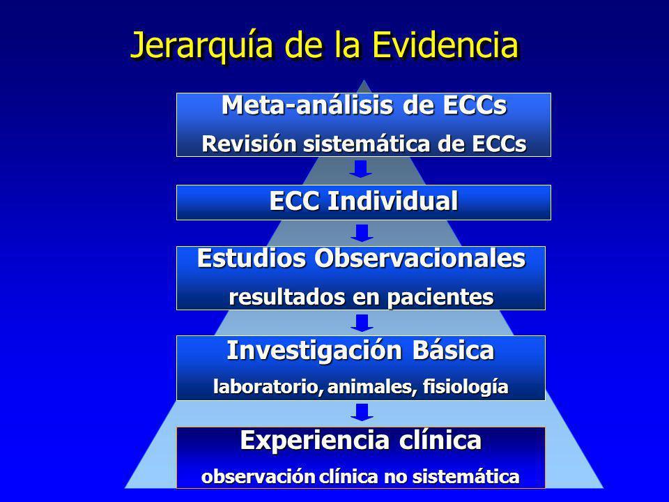 Meta-análisis de ECCs Revisión sistemática de ECCs ECC Individual Estudios Observacionales resultados en pacientes Investigación Básica laboratorio, a