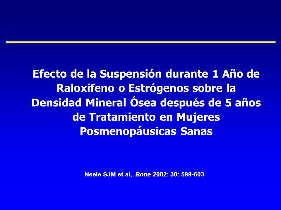 Efecto de la Suspensión durante 1 Año de Raloxifeno o Estrógenos sobre la Densidad Mineral Ósea después de 5 años de Tratamiento en Mujeres Posmenopáu