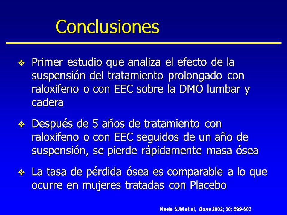 Conclusiones v Primer estudio que analiza el efecto de la suspensión del tratamiento prolongado con raloxifeno o con EEC sobre la DMO lumbar y cadera