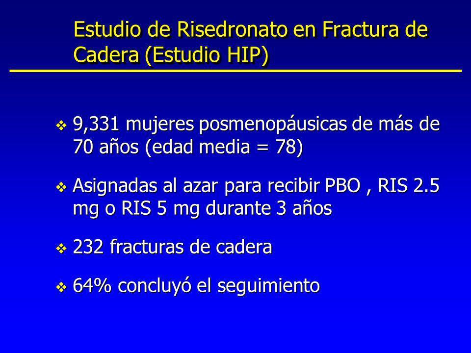 Estudio de Risedronato en Fractura de Cadera (Estudio HIP) v 9,331 mujeres posmenopáusicas de más de 70 años (edad media = 78) v Asignadas al azar par