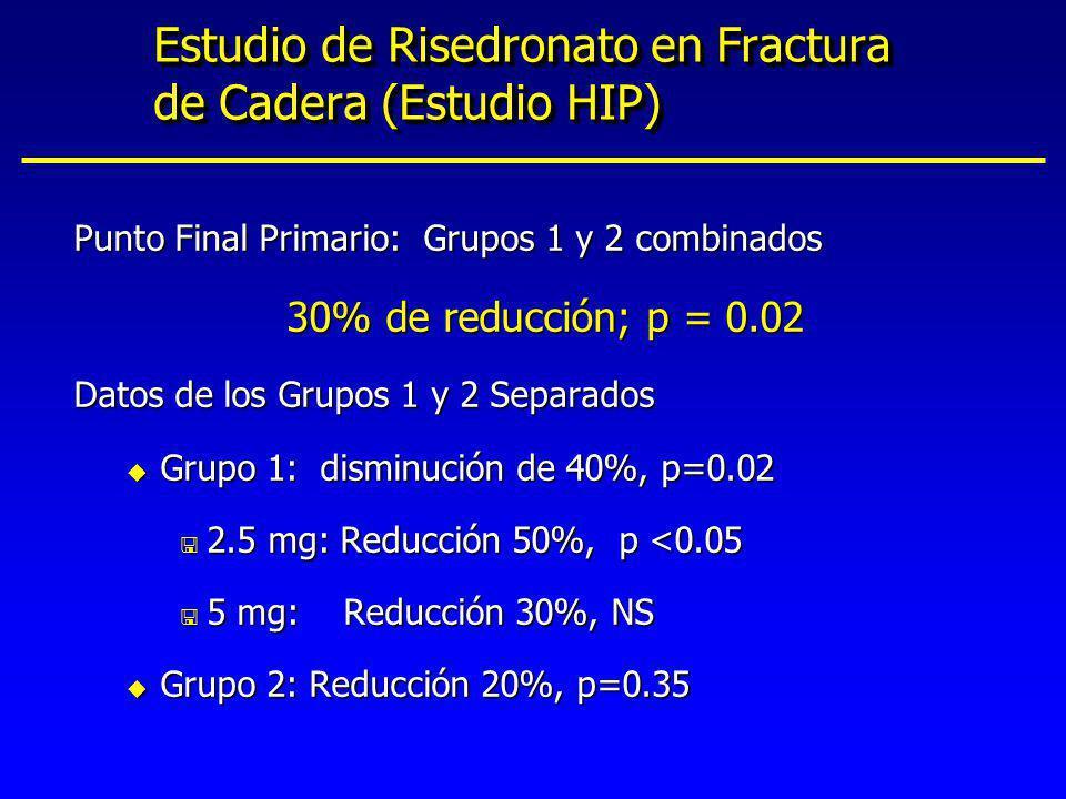 Punto Final Primario: Grupos 1 y 2 combinados 30% de reducción; p = 0.02 Datos de los Grupos 1 y 2 Separados u Grupo 1: disminución de 40%, p=0.02 < 2