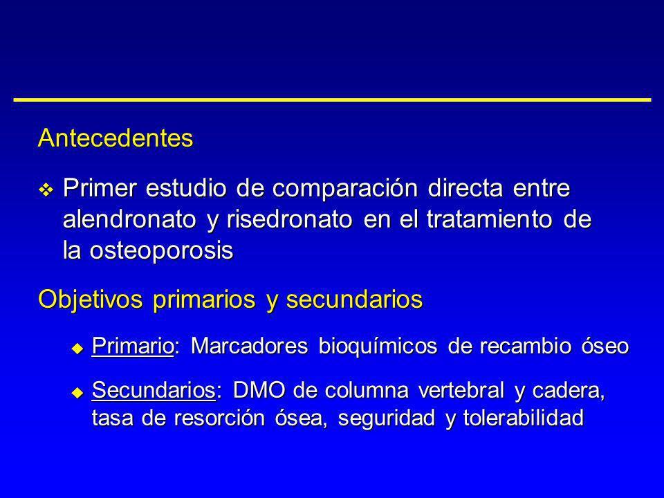Antecedentes v Primer estudio de comparación directa entre alendronato y risedronato en el tratamiento de la osteoporosis Objetivos primarios y secund