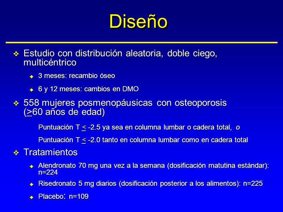 v Estudio con distribución aleatoria, doble ciego, multicéntrico u 3 meses: recambio óseo u 6 y 12 meses: cambios en DMO v 558 mujeres posmenopáusicas