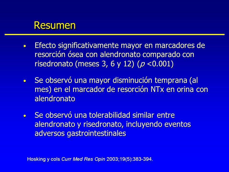 ResumenResumen Efecto significativamente mayor en marcadores de resorción ósea con alendronato comparado con risedronato (meses 3, 6 y 12) (p <0.001)