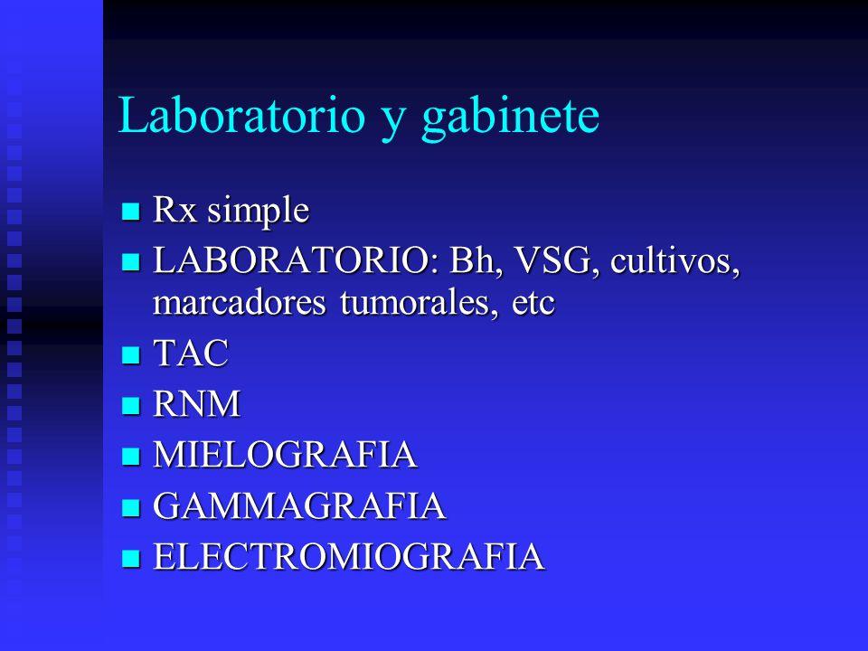 Laboratorio y gabinete Rx simple Rx simple LABORATORIO: Bh, VSG, cultivos, marcadores tumorales, etc LABORATORIO: Bh, VSG, cultivos, marcadores tumorales, etc TAC TAC RNM RNM MIELOGRAFIA MIELOGRAFIA GAMMAGRAFIA GAMMAGRAFIA ELECTROMIOGRAFIA ELECTROMIOGRAFIA