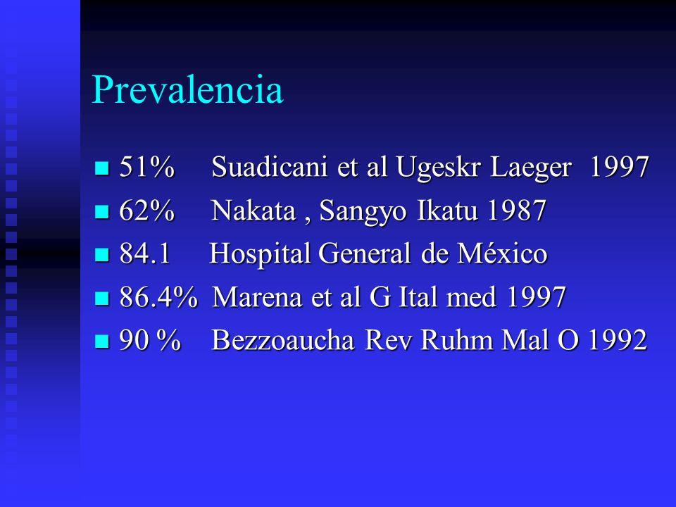 Prevalencia 51% Suadicani et al Ugeskr Laeger 1997 51% Suadicani et al Ugeskr Laeger 1997 62% Nakata, Sangyo Ikatu 1987 62% Nakata, Sangyo Ikatu 1987 84.1 Hospital General de México 84.1 Hospital General de México 86.4% Marena et al G Ital med 1997 86.4% Marena et al G Ital med 1997 90 % Bezzoaucha Rev Ruhm Mal O 1992 90 % Bezzoaucha Rev Ruhm Mal O 1992