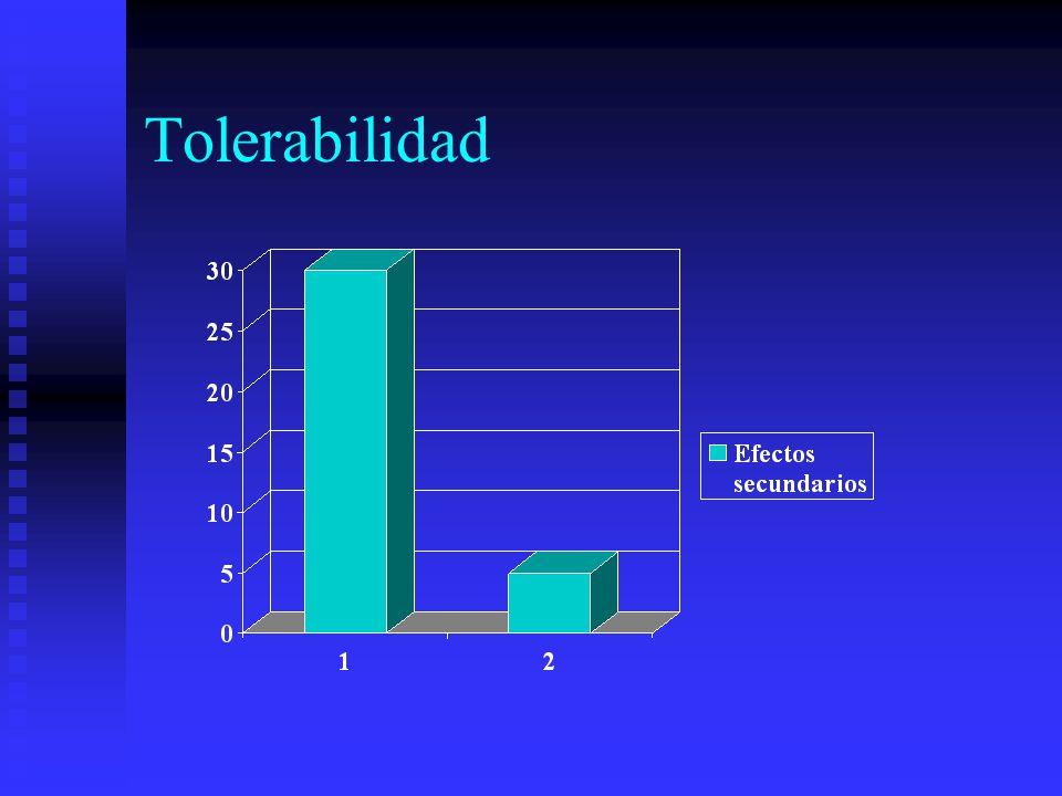 Tolerabilidad
