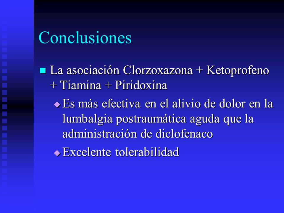 Conclusiones La asociación Clorzoxazona + Ketoprofeno + Tiamina + Piridoxina La asociación Clorzoxazona + Ketoprofeno + Tiamina + Piridoxina Es más efectiva en el alivio de dolor en la lumbalgia postraumática aguda que la administración de diclofenaco Es más efectiva en el alivio de dolor en la lumbalgia postraumática aguda que la administración de diclofenaco Excelente tolerabilidad Excelente tolerabilidad