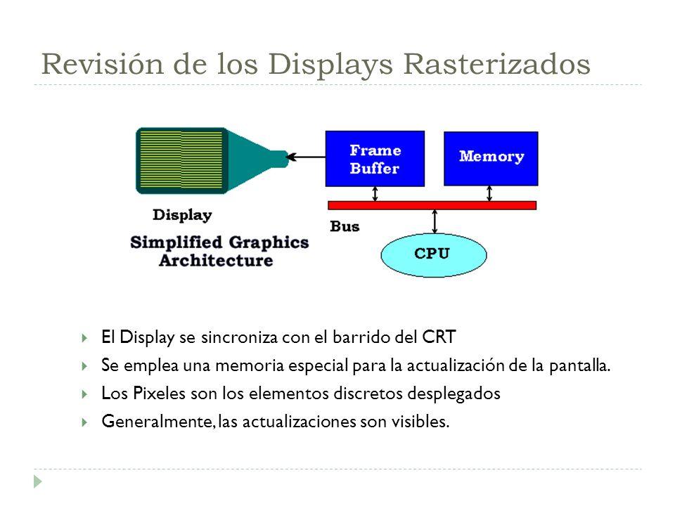 Revisión de los Displays Rasterizados El Display se sincroniza con el barrido del CRT Se emplea una memoria especial para la actualización de la panta