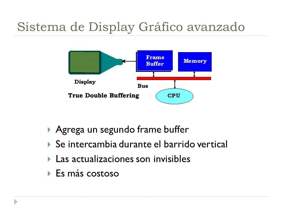 Sistema de Display Gráfico avanzado Agrega un segundo frame buffer Se intercambia durante el barrido vertical Las actualizaciones son invisibles Es má